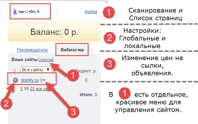 управление-сайтом-mainlink.ru