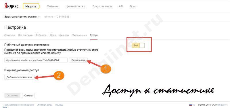 доступ к статистике Яндекс Метрика