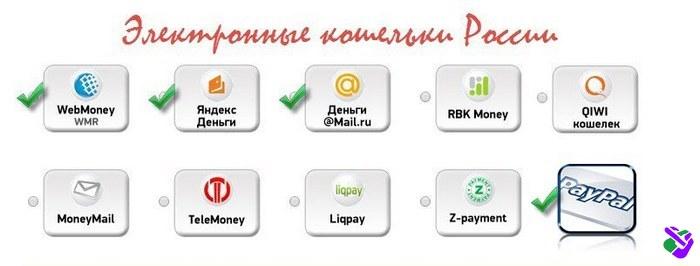 электронные кошельки России