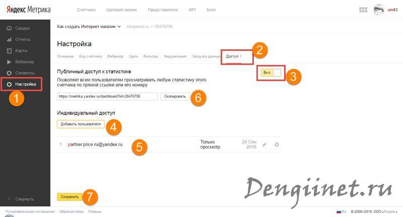 Открыть доступ к статистике Яндекс