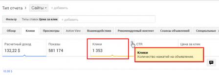 Google AdSense клики